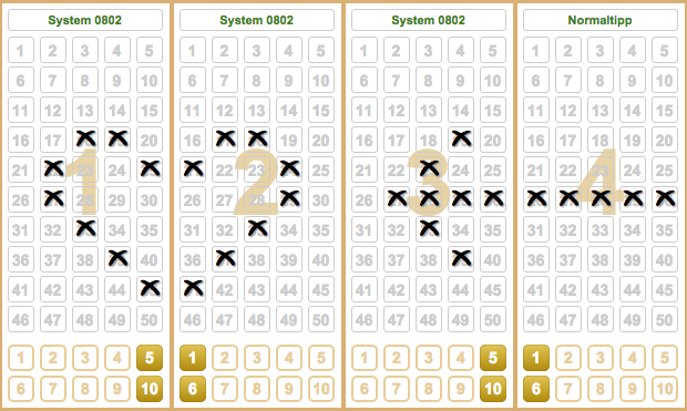 Euro Lotto Zufallsgenerator