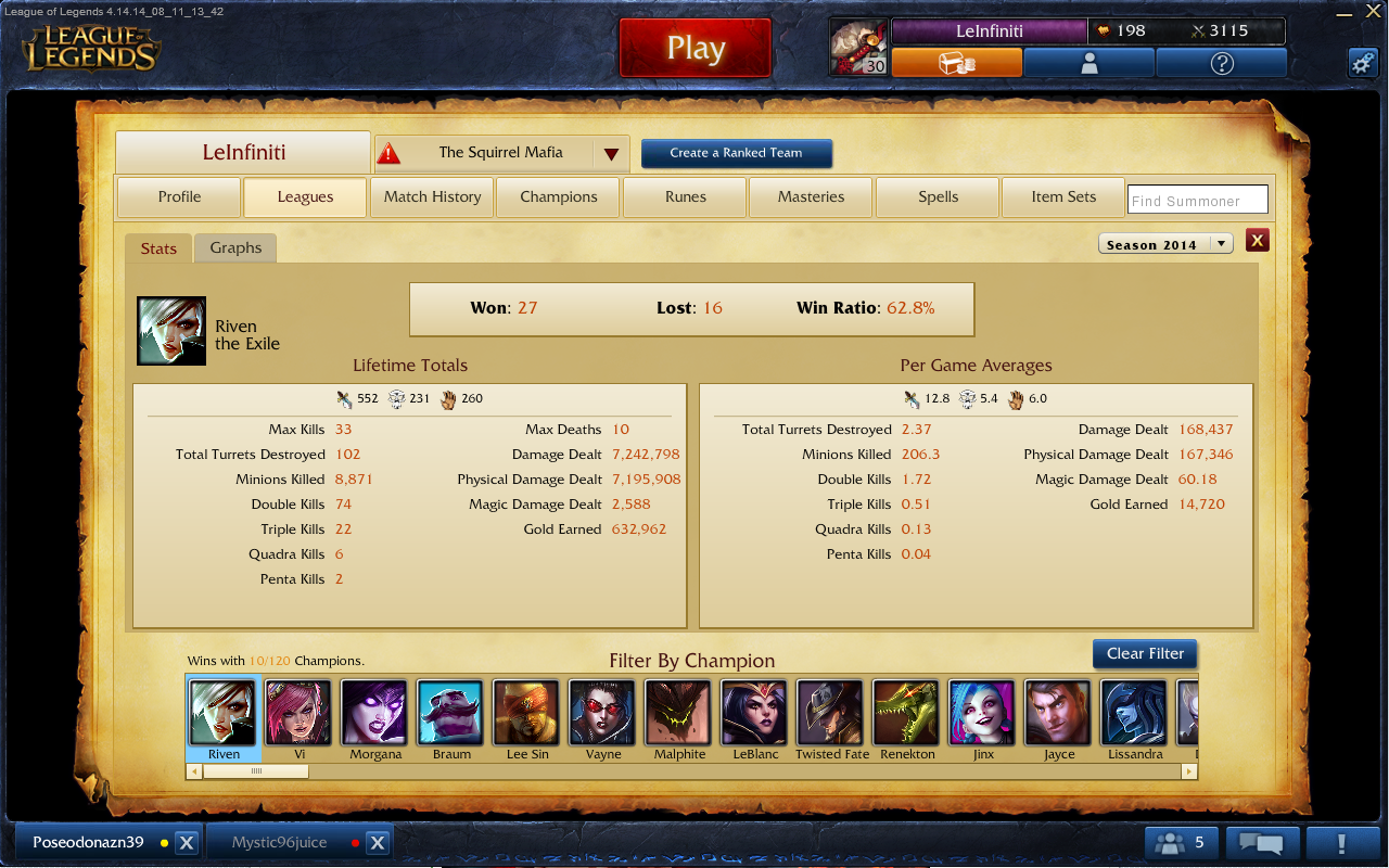 win rate adc