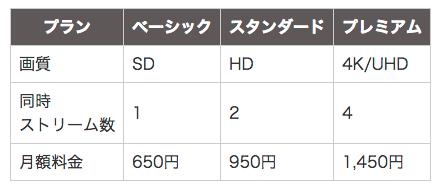 2兆円のテレビ市場VSネットフリックス 13