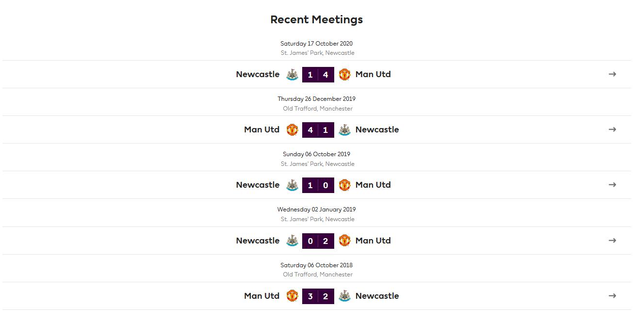 Манчестер Юнайтед – Ньюкасл