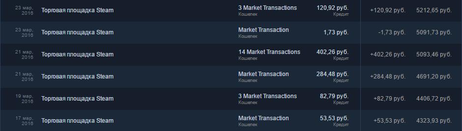 Продажа игр со скидкой в 20-30%