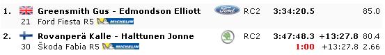 WRC: 87º Rallye Automobile de Monte-Carlo [22-27 de Enero] - Página 18 990d72720d9119fc27460a7df38a4a49