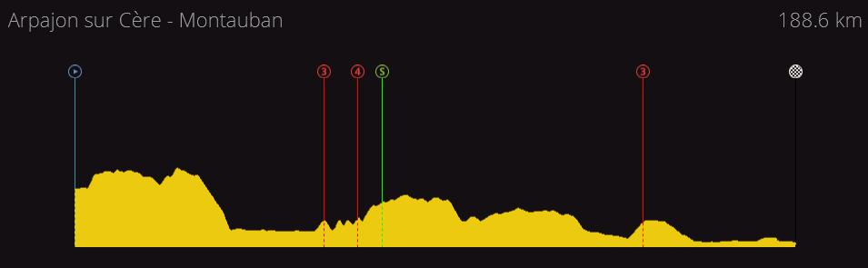 Tour de France | 2.WT | (22/04-14/05) 998e911fe325766491afc031dc5d7b1d