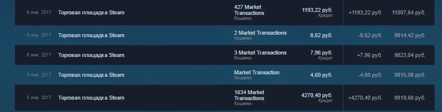 Продам Steam игры со скидкой 20%