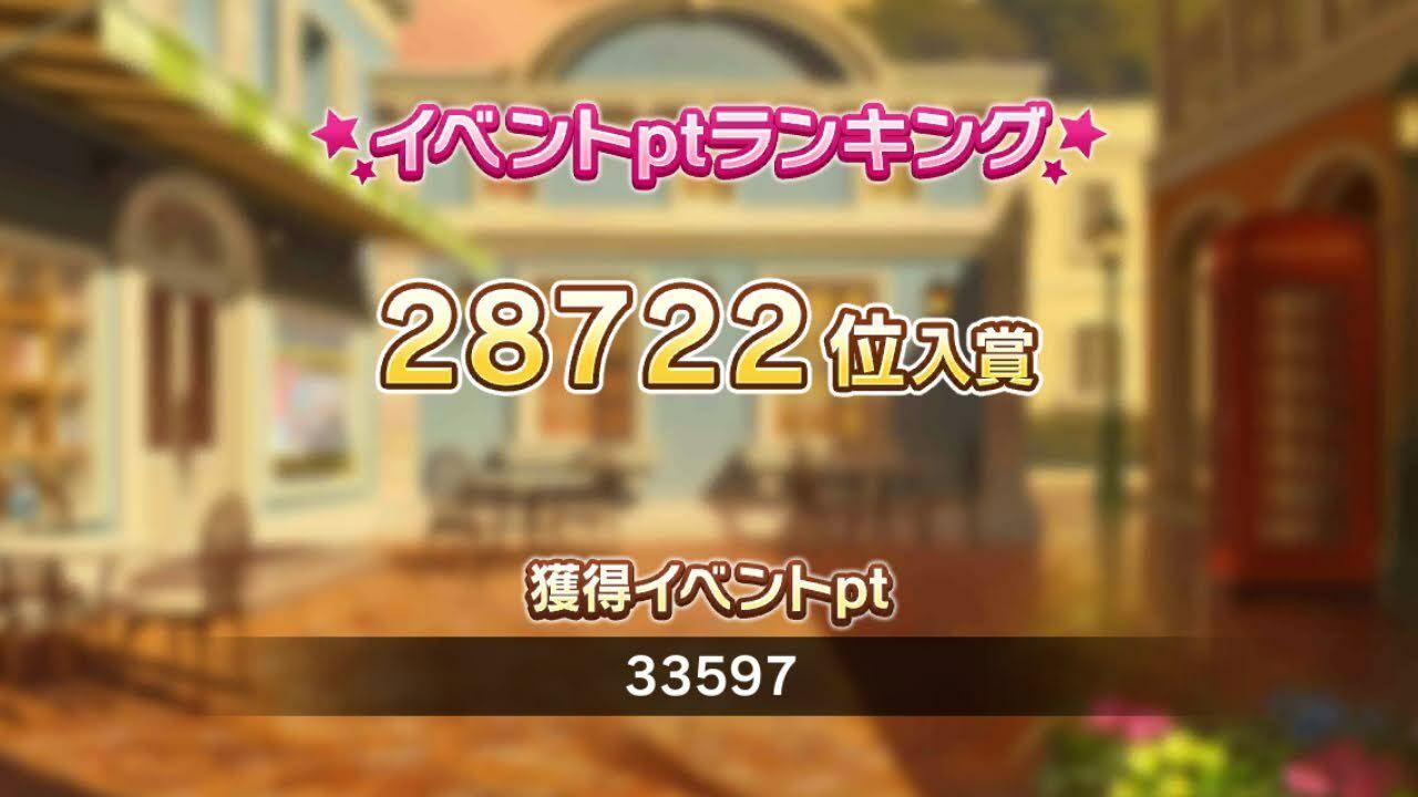 [スクリーンショット]28722位 33597pt