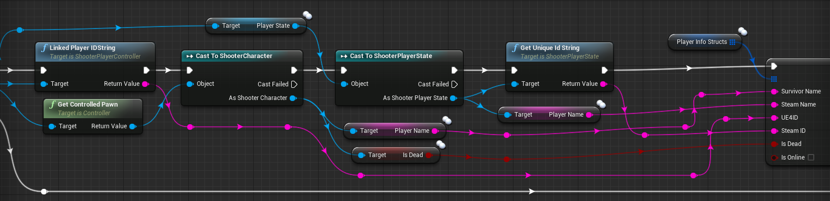 Targeting other players with blueprints unreal engine forums comment malvernweather Choice Image