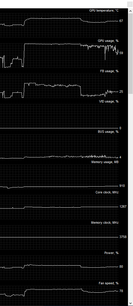 Massive fps drops along with drops in CPU and GPU usage w