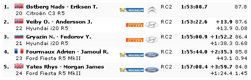 WRC: 88º Rallye Automobile de Monte-Carlo [20-26 de Enero] - Página 9 9ca623e4dc942dd7861f7ccc5d5e1ca3