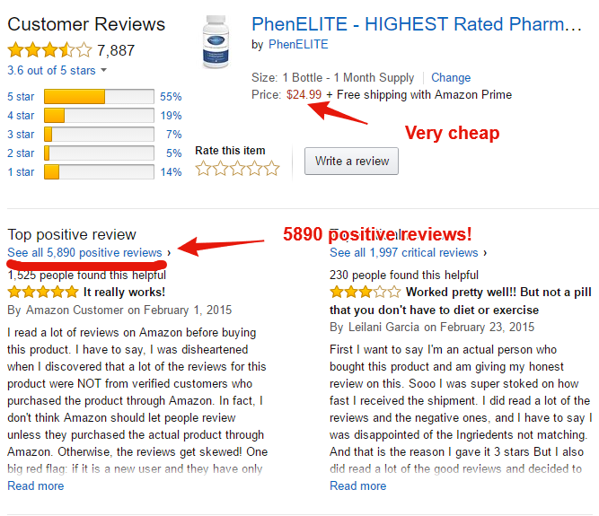 There are more than 7800 customer reviews for PhenElite