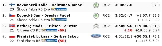 WRC: Vodafone Rallye de Portugal [31 Mayo - 2 Junio] - Página 4 9d794fd46aca64c5880f4e369268aa43