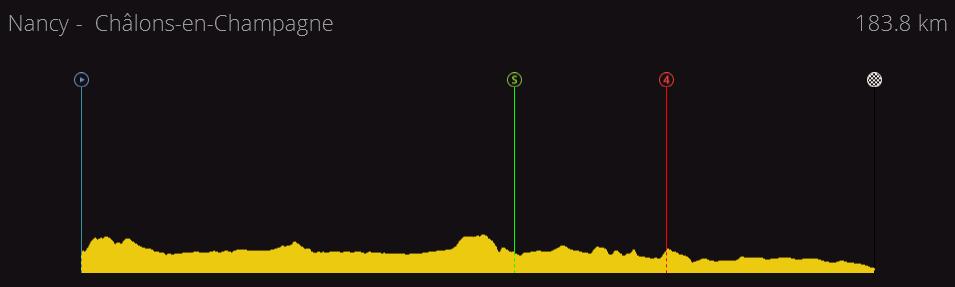 Tour de France | 2.WT | (22/04-14/05) A020dc9aee3661dd59ab74ae47588f55