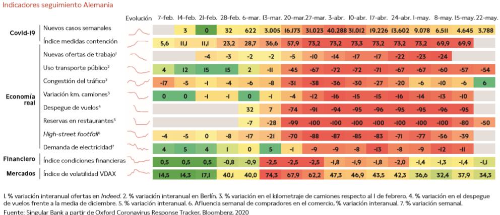 Impacto económico del Covid-19 en España: diferencias entre CCAA A093cba5f11a627a3dba14f763dfdd24
