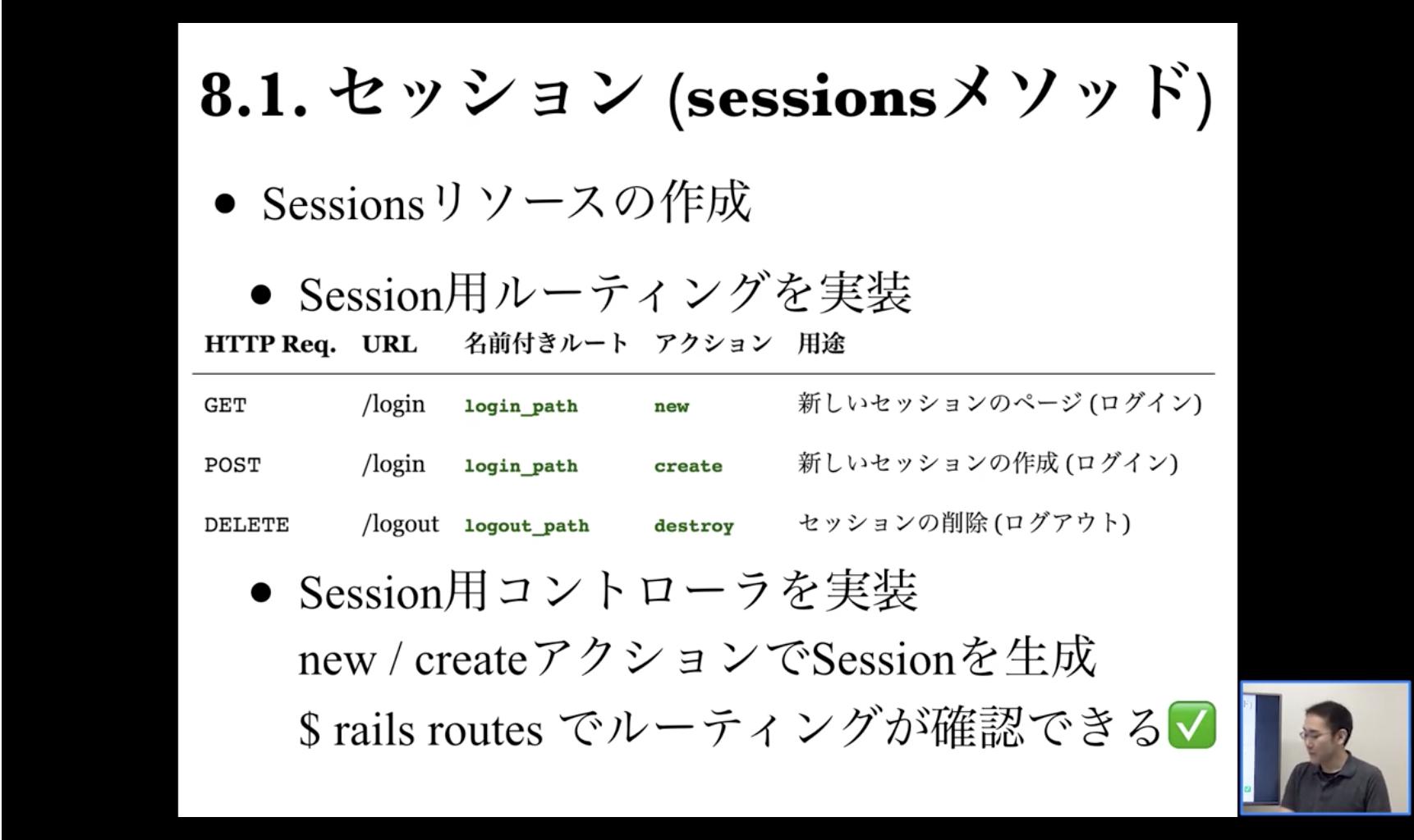 Sessionsリソース