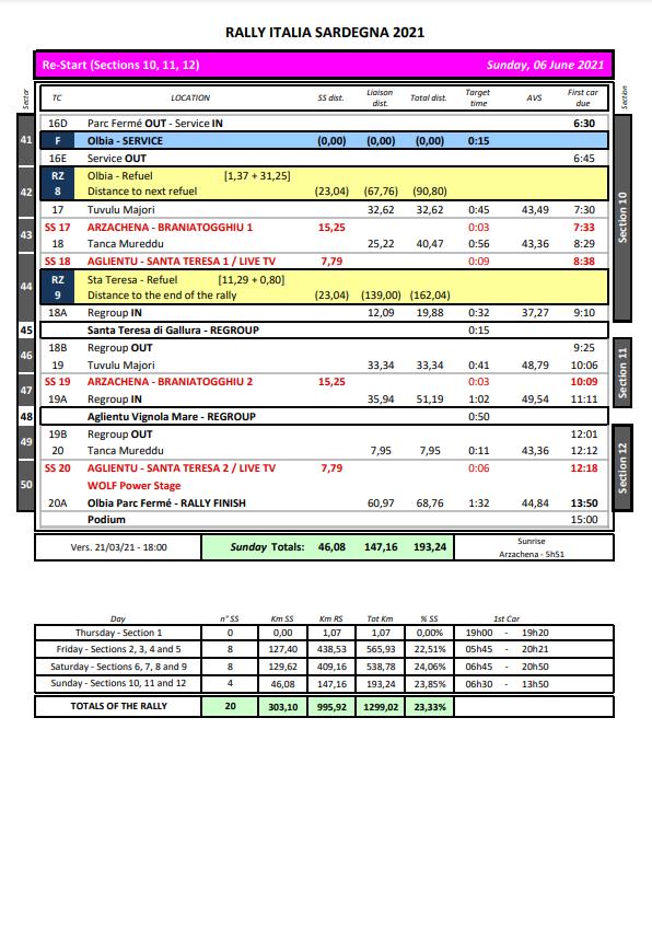 World Rally Championship: Temporada 2021  - Página 21 A2a7c5d7168fbe0bcaaf3d001bc95ee3