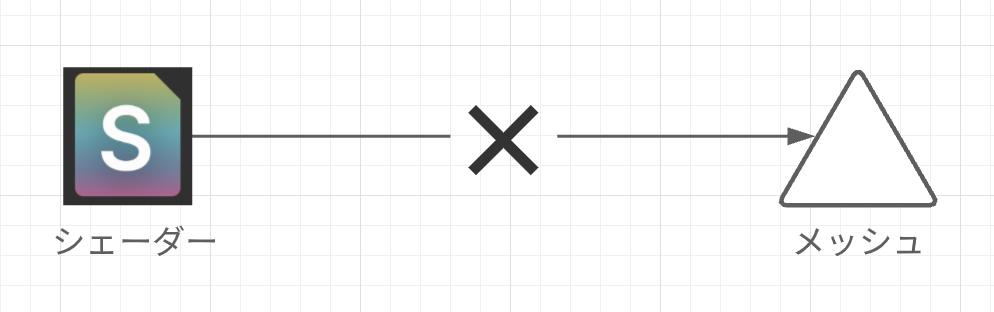 【超基本編】Unityで動的に作った三角形に色を塗る方法_4