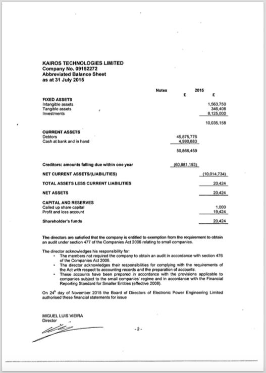 Финансовый отчет Kairos Technologies 2