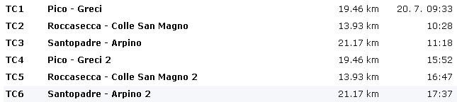 ERC: 7º Rallye di Roma Capitale [19-21 Julio] A5fa6ff383e6a466d22496cb20548f4c