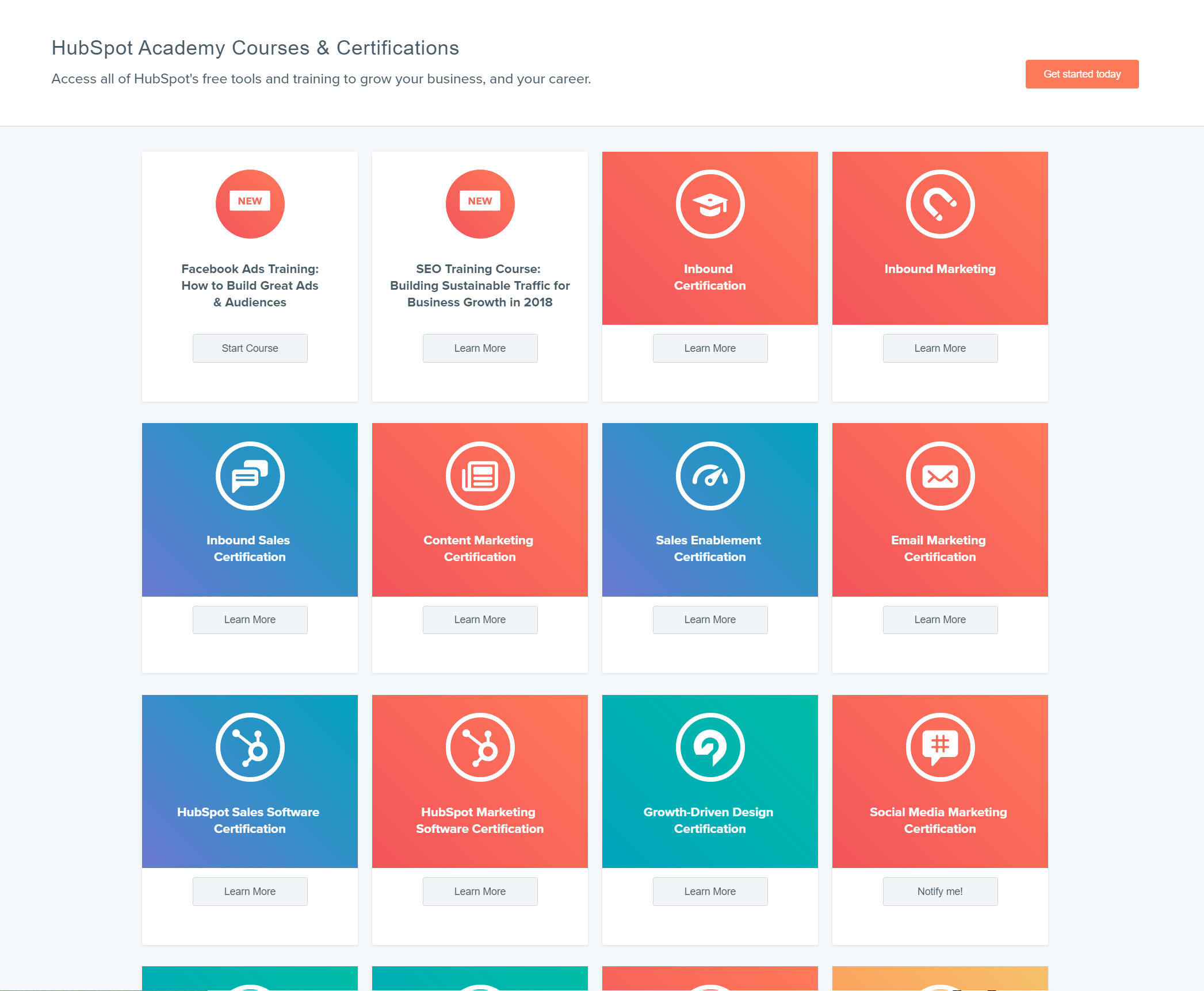 hubspot academy churn retention upsell