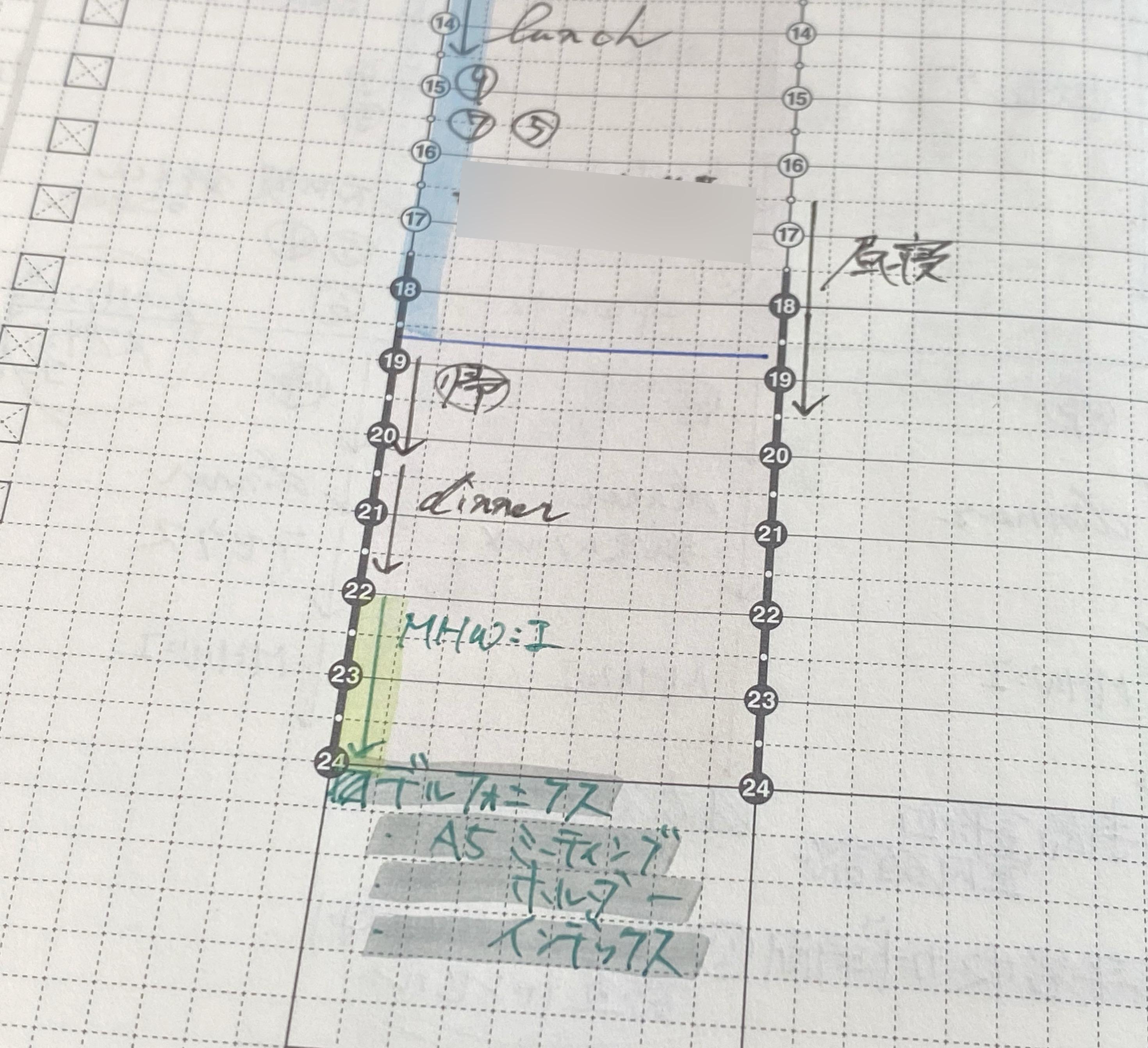 フリクションライトナチュラルカラー 使用例