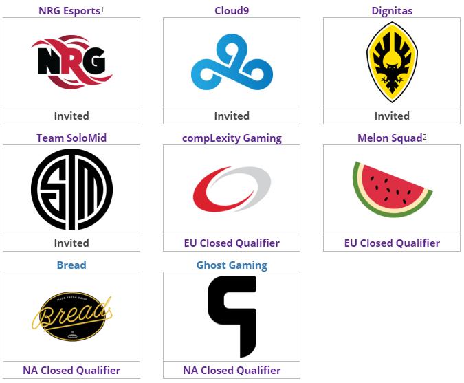 Equipos invitados y clasificados directamente. Fuente: https://liquipedia.net/rocketleague/DreamHack/Pro_Circuit/2019/Leipzig