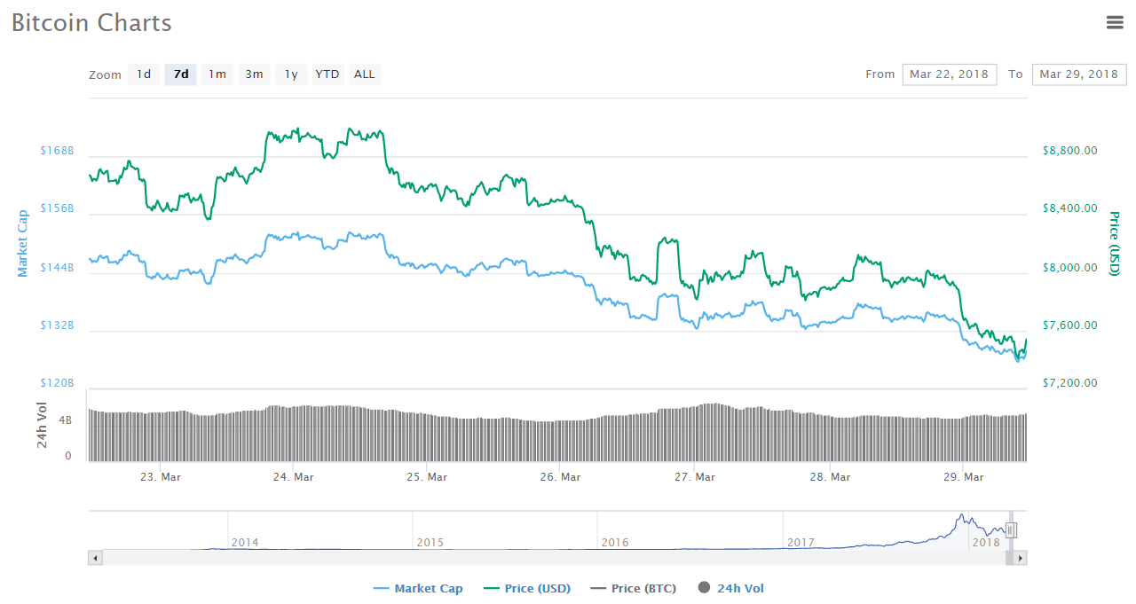 Super Bitcoin (SBTC) Market Capitalization Tops $0.00