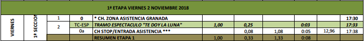 CERT: 5º Rallye Ciudad de Granada [2-3 Noviembre] Abc07b9bed4b30a856a6f8d094ebb1cc