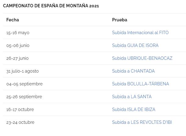 Campeonatos de Montaña Nacionales e Internacionales (FIA European Hillclimb, Berg Cup, BHC, CIVM, CFM...) Ad716eaf3f7fbcd9fed9338ef1baf681