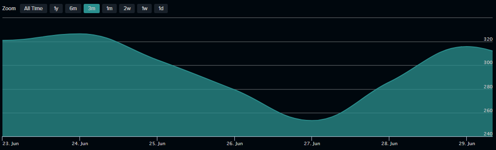 bitcoin next difficulty estimate