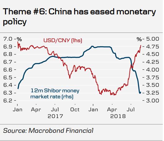 Финансови пазари - Китай
