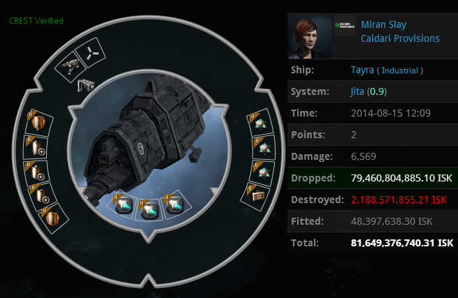 Eve online selling items for a dollar