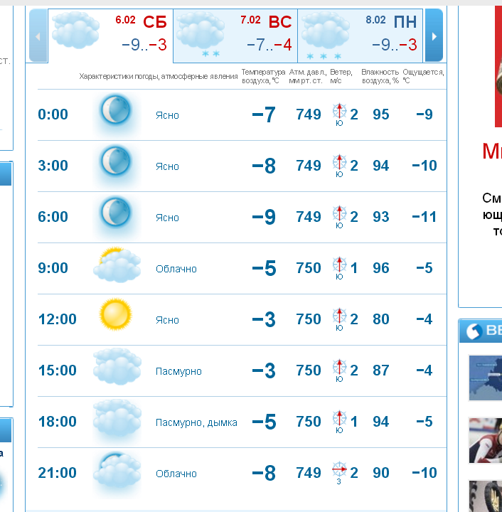 Intellicast  Moscow Weather Report in Russia