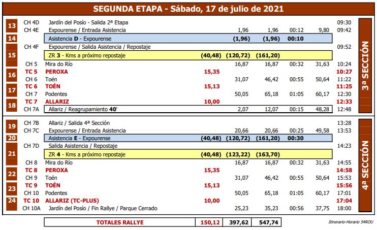 SCER: 54º Rally Ourense - Recalvi [16-17 Julio] B0ffe2b2c6014f8401e52f5bb8b2e18f