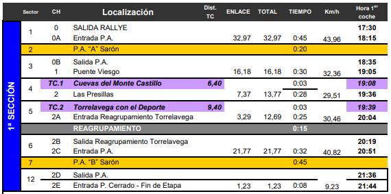 CERA: 14º Rallye Blendio - Cristian López - Trofeo Cantabria Deporte [27-28 Agosto] B195740fac8a7abae8591c99d3b77f88