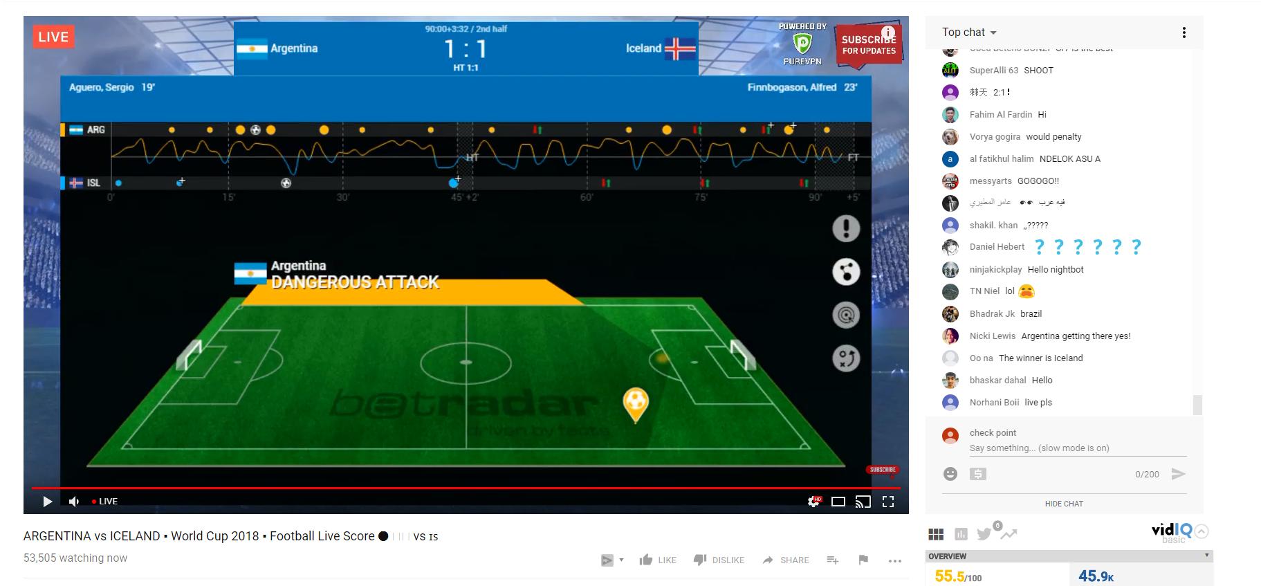 Sports betting blackhatworld adwords football betting pool grid filter