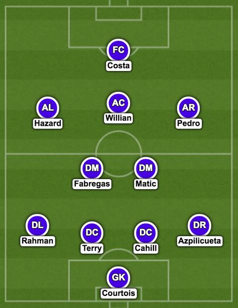 Chelsea XI v Spurs