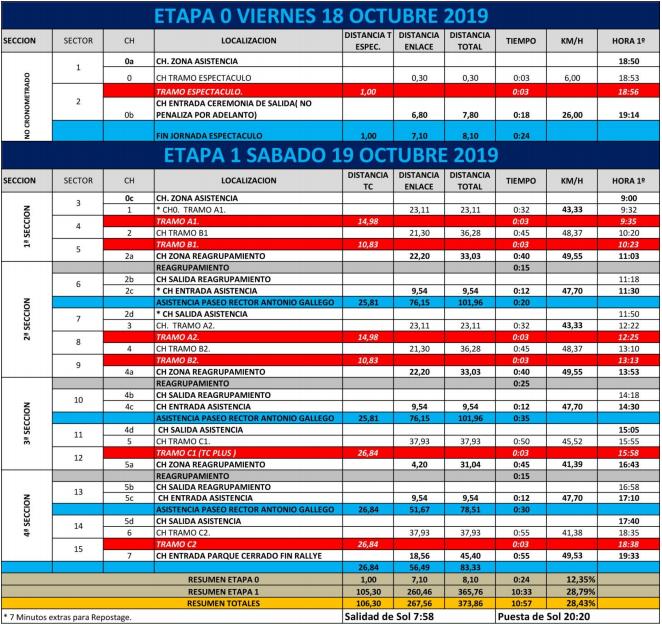 SCER + CERT: VI Rallye Ciudad de Granada [18-19 Octubre] B61fd2d9e03de0535d169a73916b5296