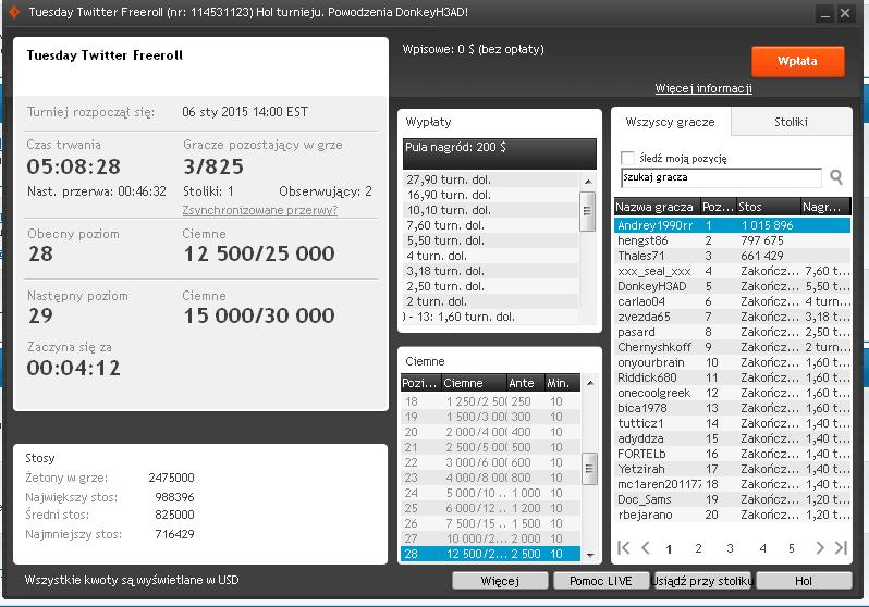 Party Poker Weekly Freerolls Twitter Amp Fb Poker Rooms