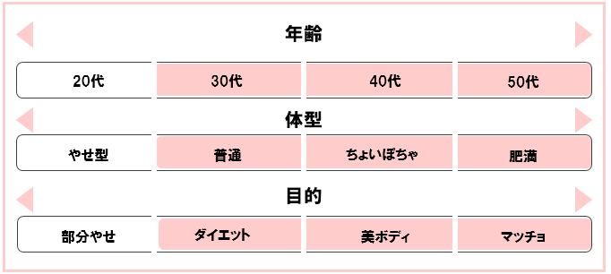 パーソナルトレーニング 大阪 REAL 体型 おすすめ