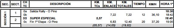 SCER + CERT: Rallye Terra da Auga - Comarca de Arzúa [24-25 Mayo] B73f9703c02737ca41cc03d96a89c2d0