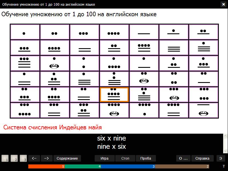 Обучение умножению (система счисления Индейцев Майя)