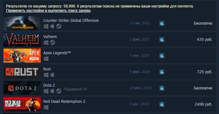 В Steam теперь 50 тысяч игр. Это без учета DLC, программного обеспечения и видео