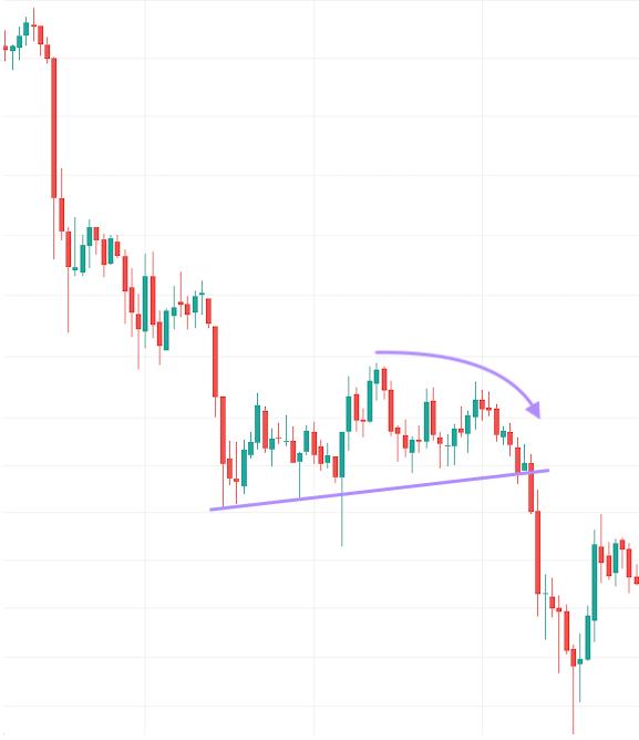bitcoin negative chart pattern