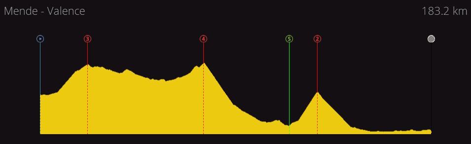 Tour de France | 2.WT | (22/04-14/05) B97462caafdda85e9ed708278415c233