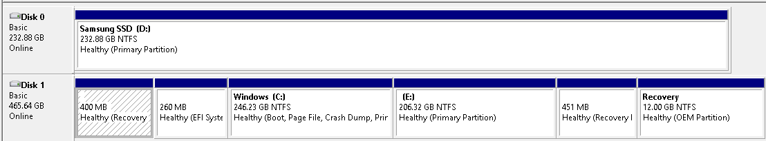 I want to clone all but one partition (including Windows 8 1) from