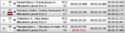 ERC: 48º Cyprus Rally [26-29 Septiembre] Ba261961a82166a55a6785b5961e5d02