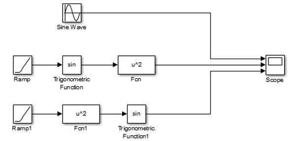 Solved: Using Simulink And Matlab If Needed: Assignment #1