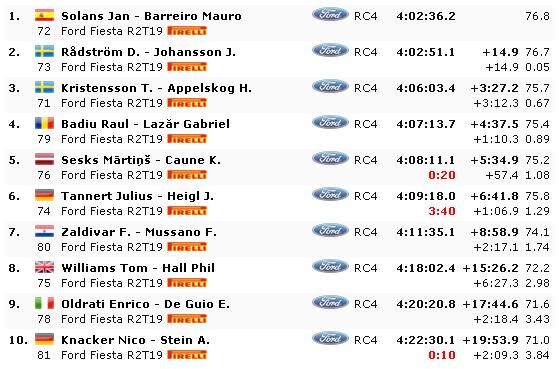 WRC: Rallye d'Italia - Sardegna [13-16 Junio] - Página 6 Bc185c1f747f14c83c7936c5d77ca76d