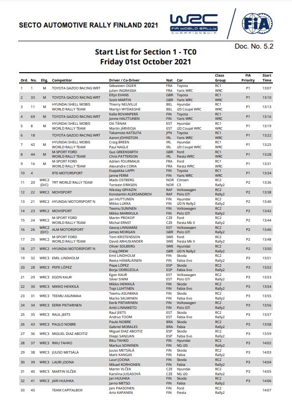 WRC: 70º SECTO Rally Finland [1-3 Octubre] Bc1cd0117f5e72ef97a63ffed9babc1c