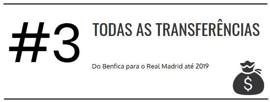 Análise | Negócios Benfica/Real Madrid