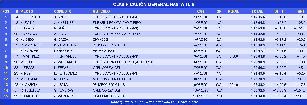 CERVH: Rallye Rías Altas Histórico [5-6 Octubre] - Página 2 Bceeaa0acc53dd0fd112c4beda583b7b
